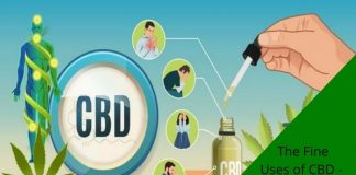 Uses of CBD